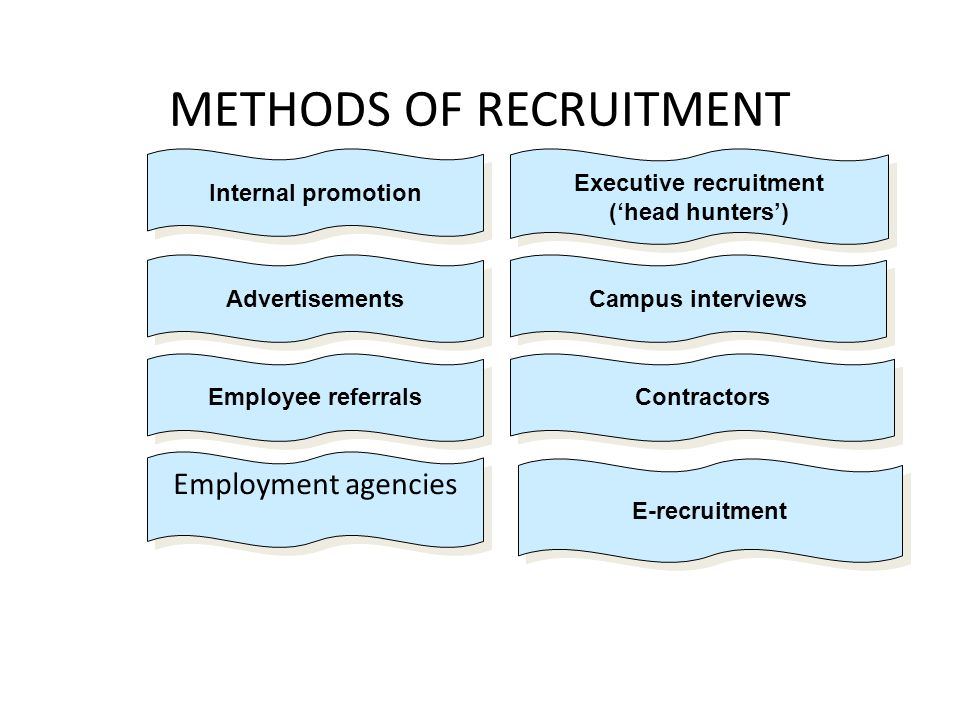 METHODS OF RECRUITMENT