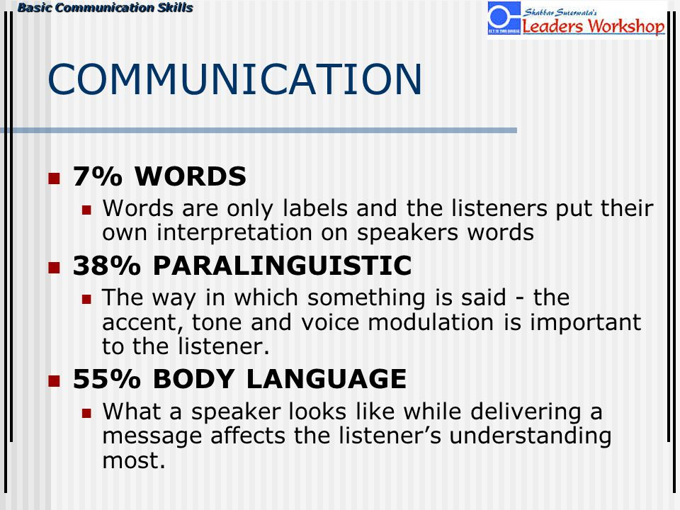 COMMUNICATION 7% WORDS 38% PARALINGUISTIC 55% BODY LANGUAGE