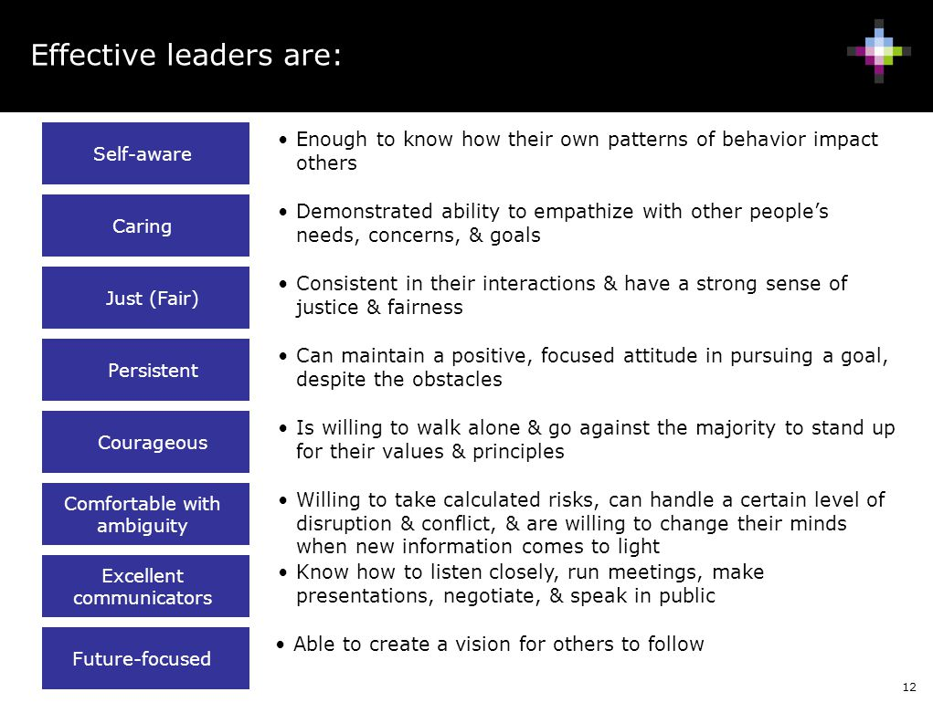 Effective leaders are: