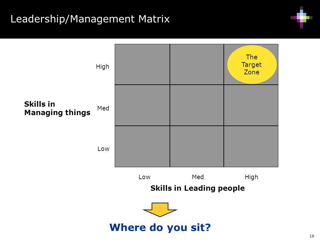 Leadership/Management Matrix