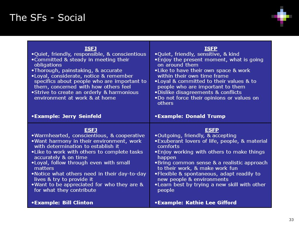 The SFs - Social ISFJ Quiet, friendly, responsible, & conscientious