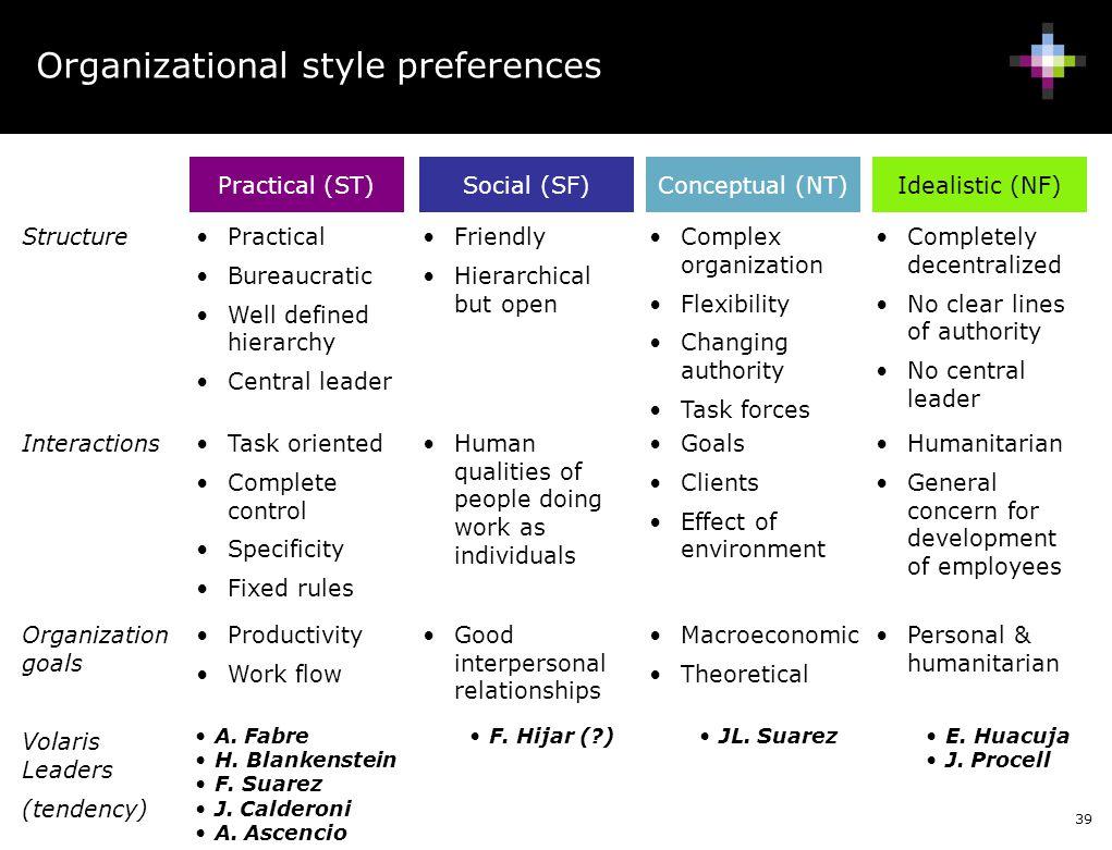 Organizational style preferences