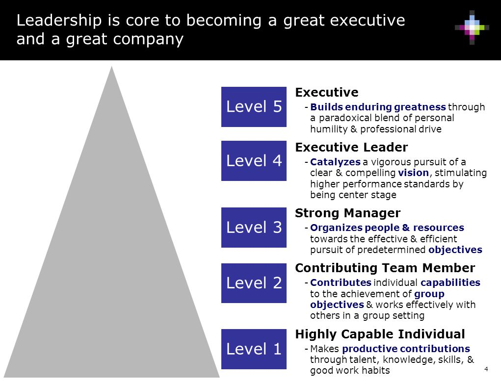 Leadership is core to becoming a great executive and a great company