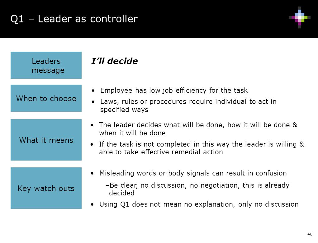 Q1 – Leader as controller