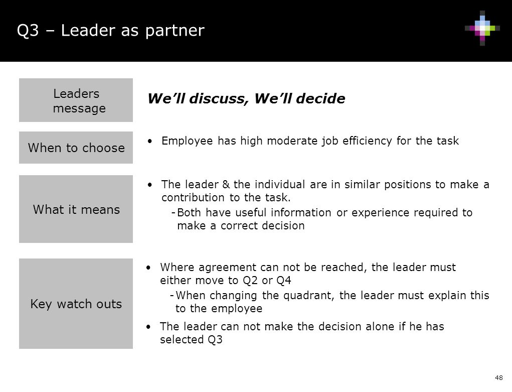 Q3 – Leader as partner We'll discuss, We'll decide Leaders message