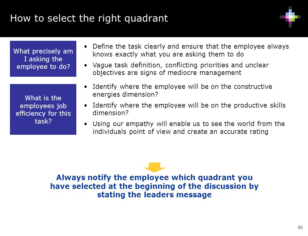 How to select the right quadrant