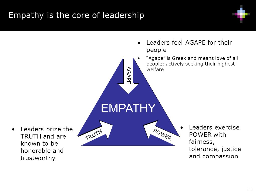 Empathy is the core of leadership