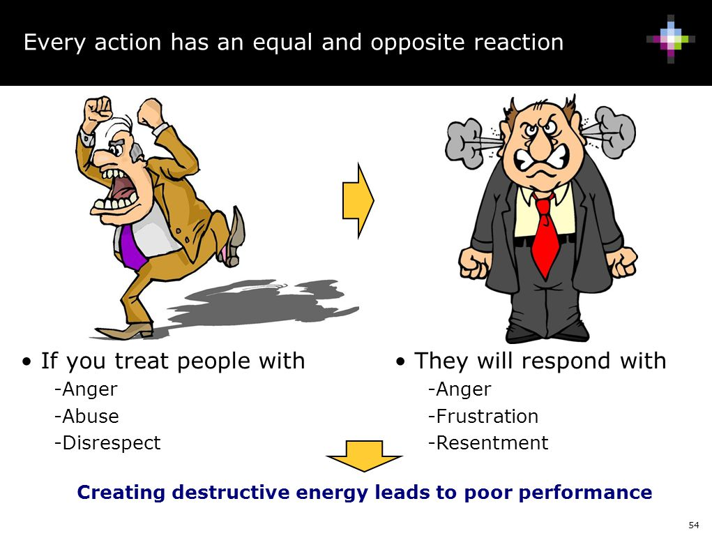 Every action has an equal and opposite reaction