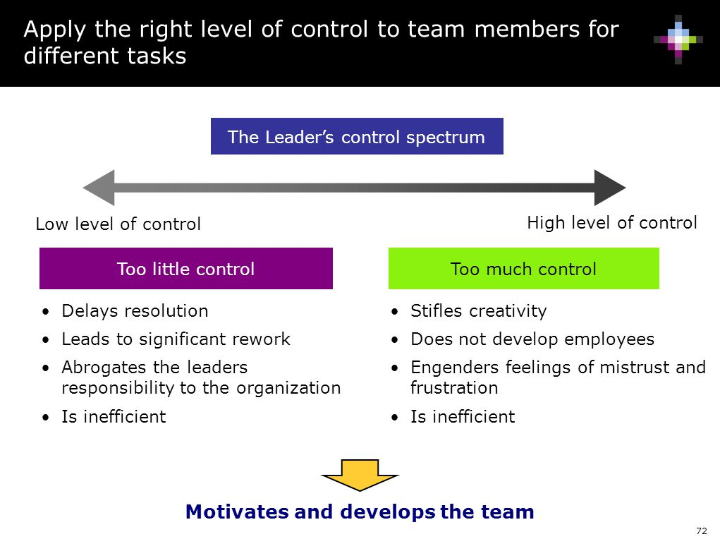 Apply the right level of control to team members for different tasks