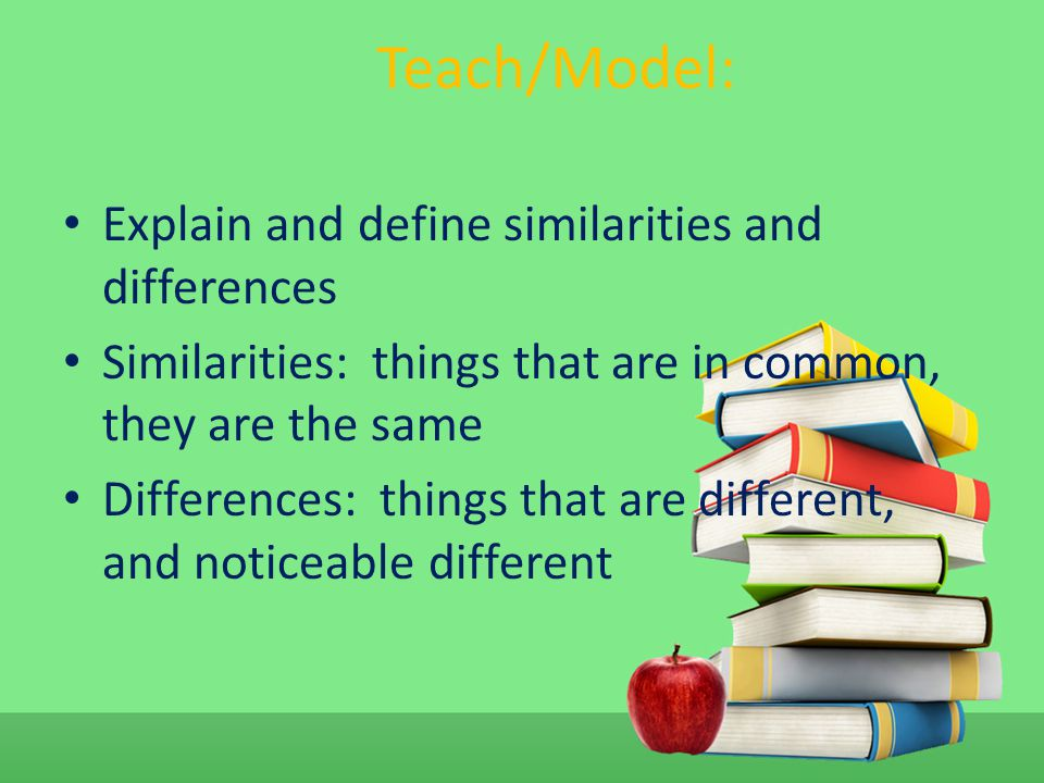 Teach/Model: Explain and define similarities and differences