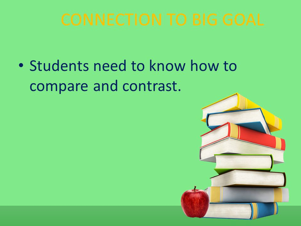 CONNECTION TO BIG GOAL Students need to know how to compare and contrast.