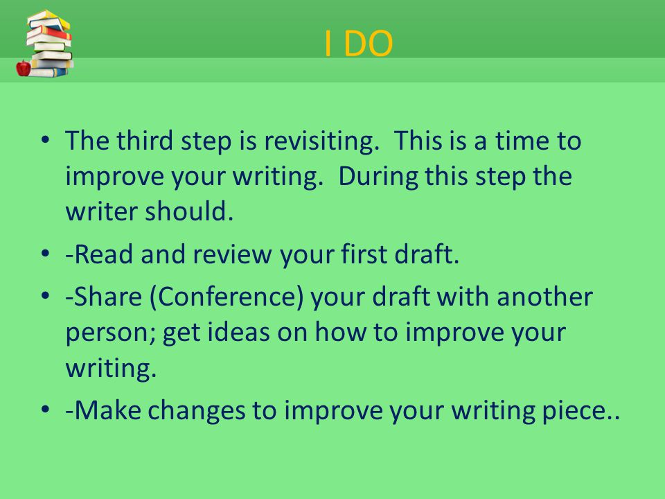 I DO The third step is revisiting. This is a time to improve your writing. During this step the writer should.