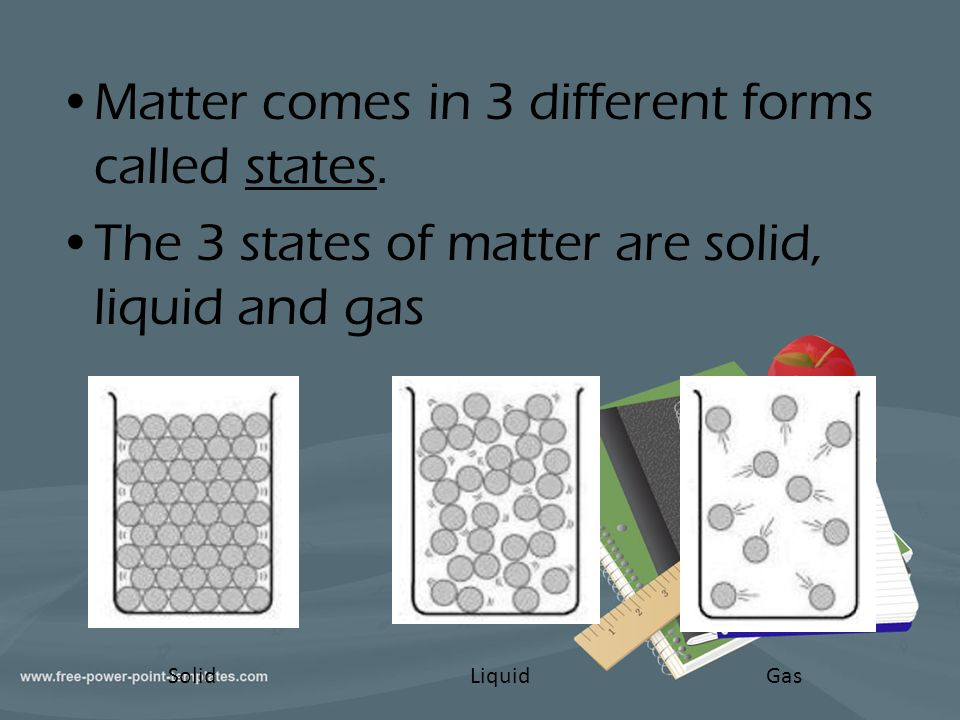 Matter comes in 3 different forms called states.