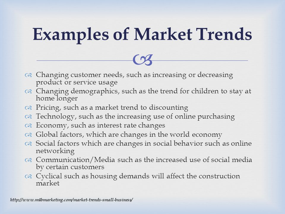 Examples of Market Trends