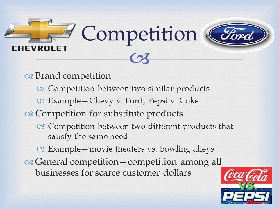 Competition Brand competition Competition for substitute products