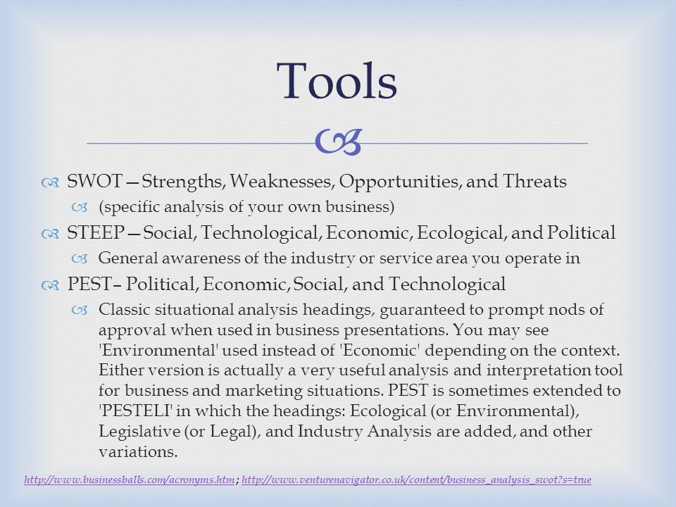 Tools SWOT—Strengths, Weaknesses, Opportunities, and Threats