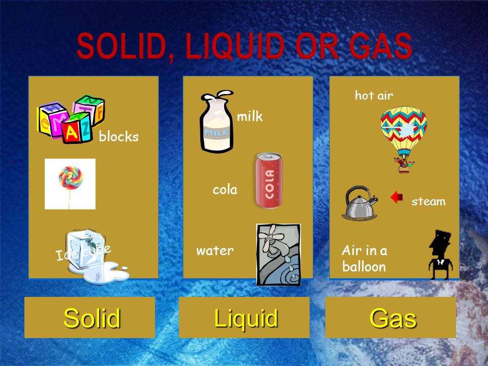 SOLID, LIQUID OR GAS Solid Gas Liquid milk blocks cola candy Ice cube