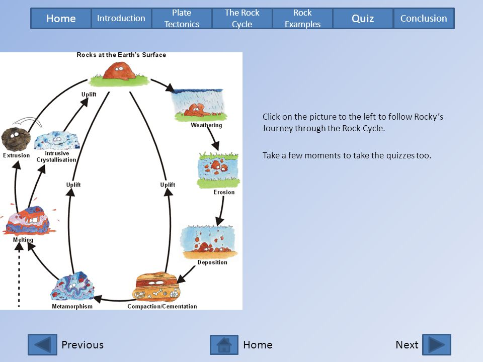 Click on the picture to the left to follow Rocky's Journey through the Rock Cycle.