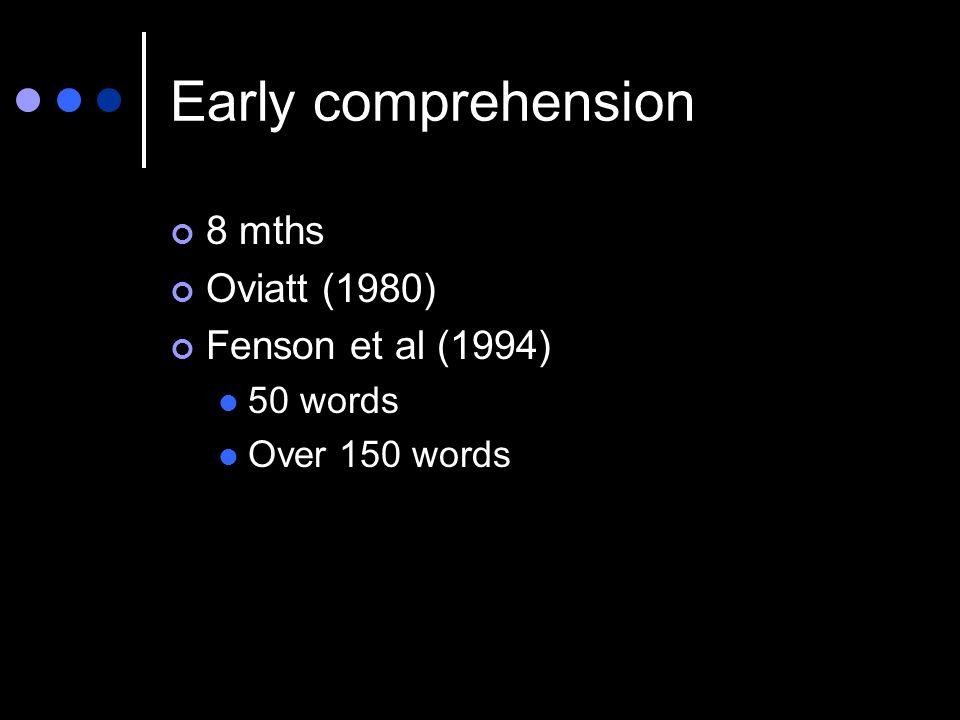 Early comprehension 8 mths Oviatt (1980) Fenson et al (1994) 50 words