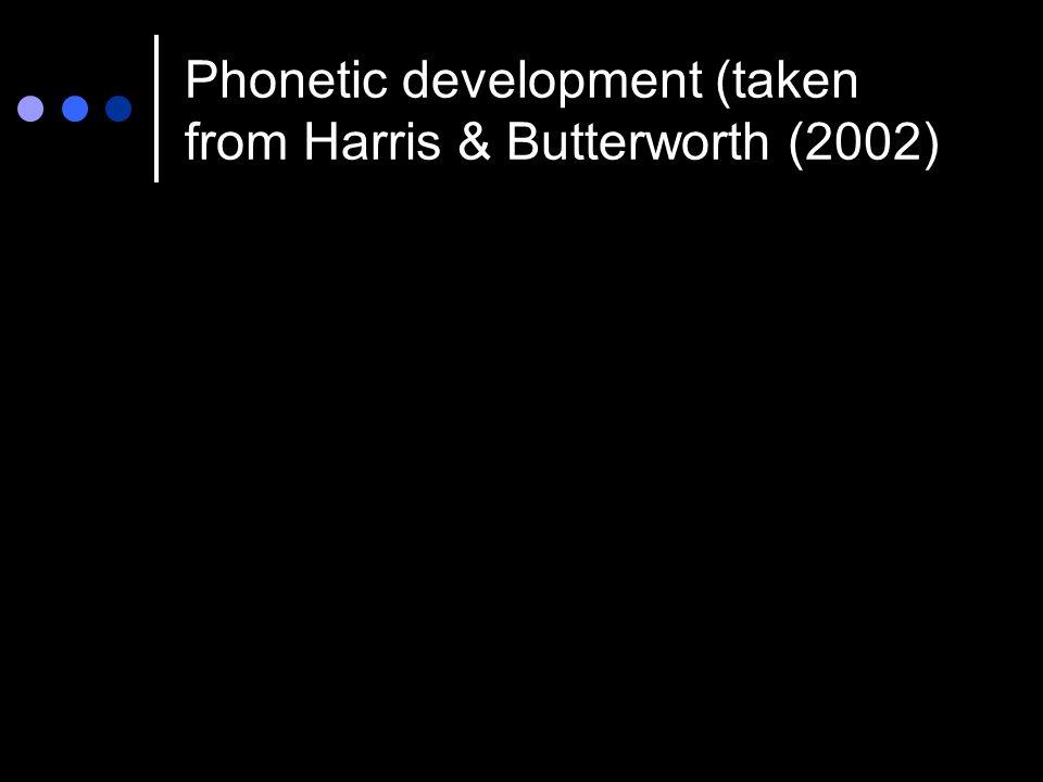 Phonetic development (taken from Harris & Butterworth (2002)