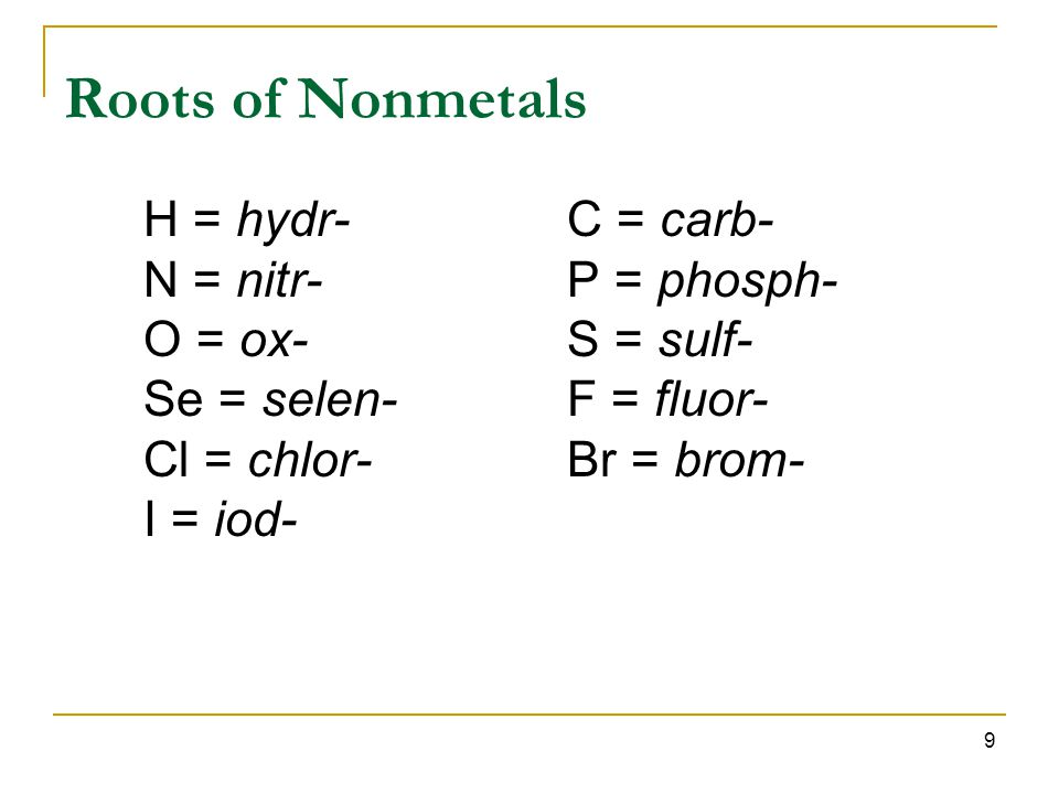 Roots of Nonmetals H = hydr- C = carb- N = nitr- P = phosph- O = ox- S = sulf- Se = selen- F = fluor- Cl = chlor- Br = brom- I = iod-