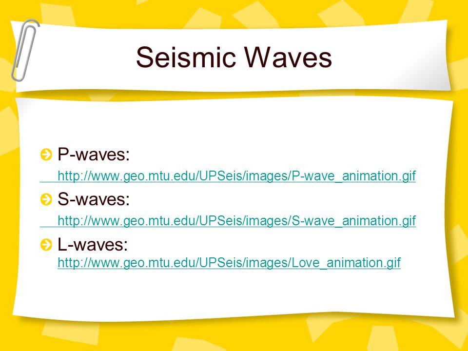 Seismic Waves P-waves: S-waves: