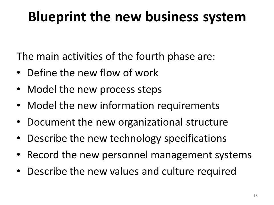 Blueprint the new business system