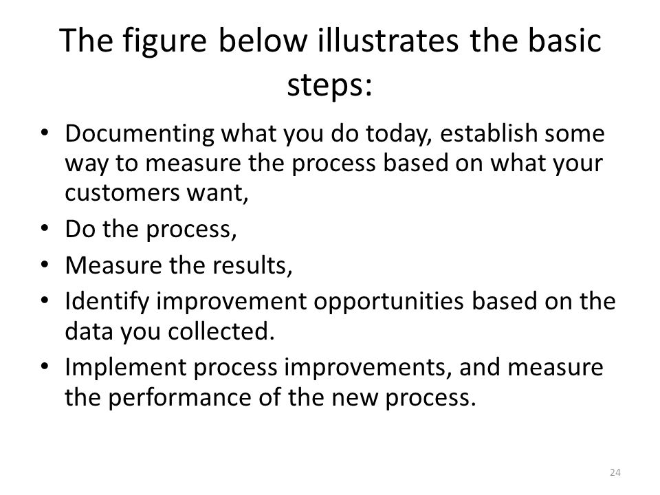The figure below illustrates the basic steps: