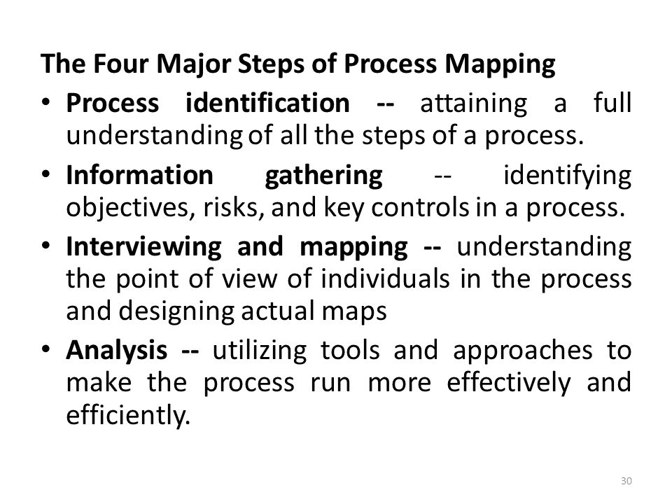 The Four Major Steps of Process Mapping