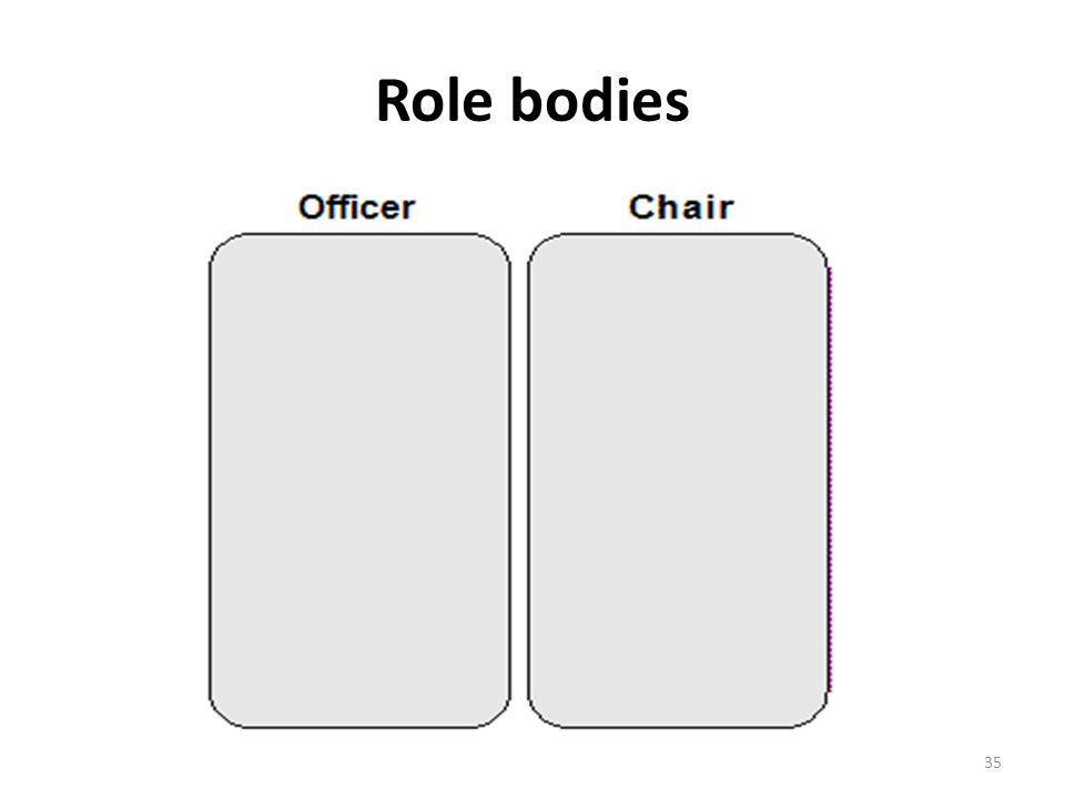 Role bodies