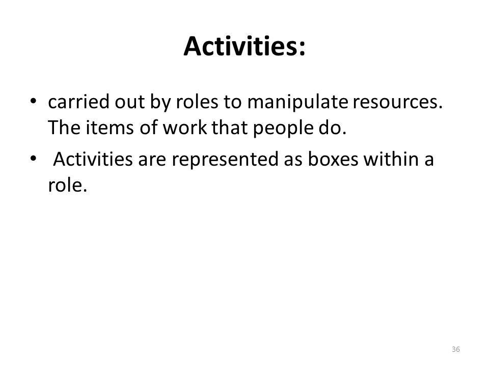 Activities: carried out by roles to manipulate resources.