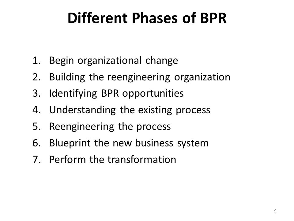 Different Phases of BPR
