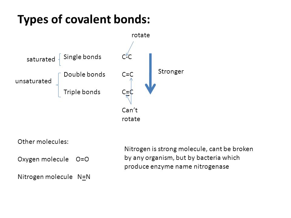Types of covalent bonds: