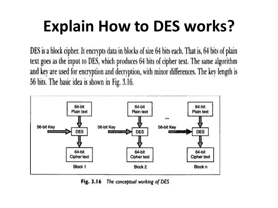 Explain How to DES works