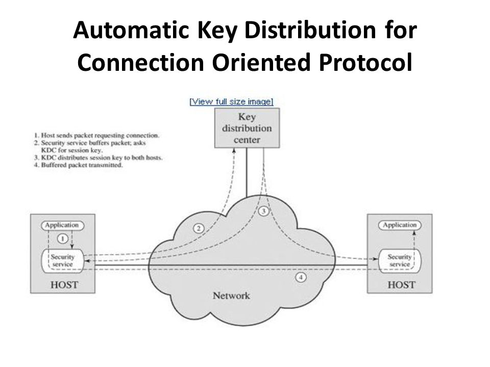 Automatic Key Distribution for Connection Oriented Protocol