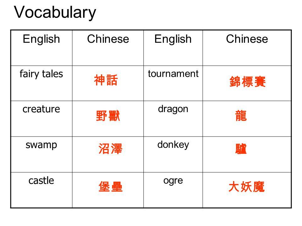 Vocabulary 神話 錦標賽 野獸 龍 沼澤 驢 堡壘 大妖魔 English Chinese fairy tales