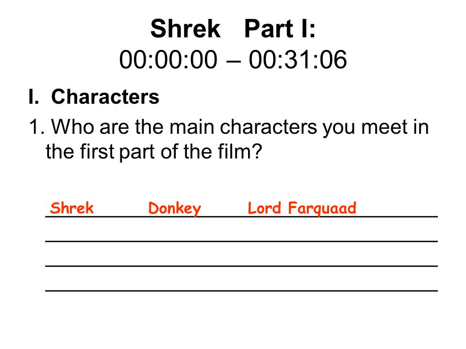Shrek Part I: 00:00:00 – 00:31:06 I. Characters