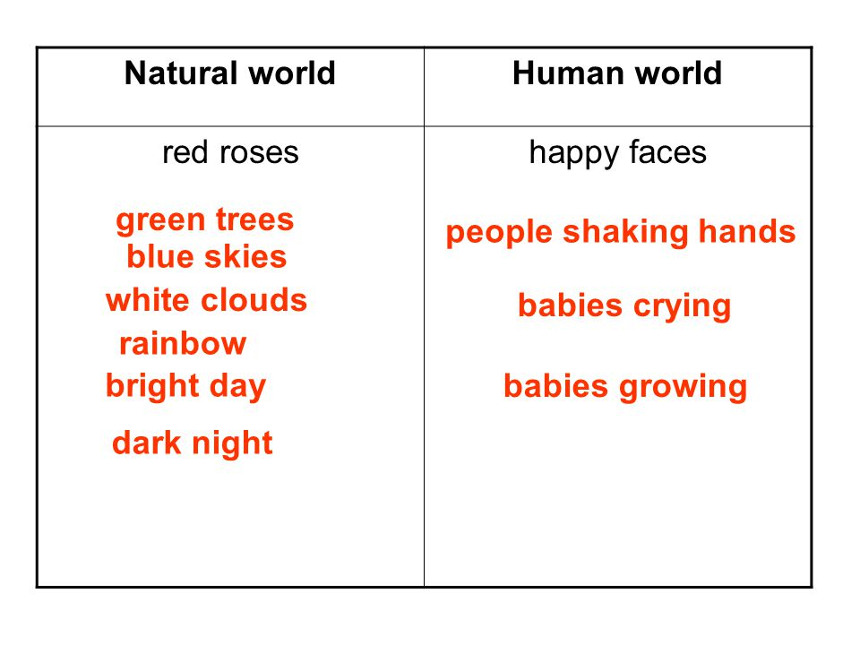 Natural world Human world. red roses. happy faces. people shaking hands. green trees. babies crying.