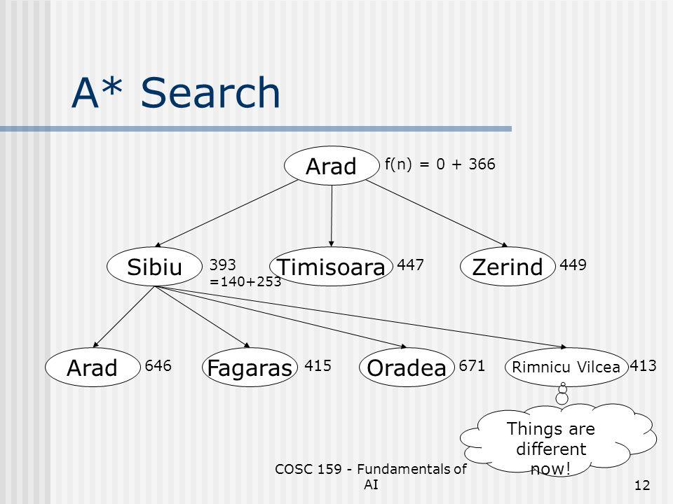 A* Search Arad Timisoara Sibiu Zerind Arad Oradea Fagaras