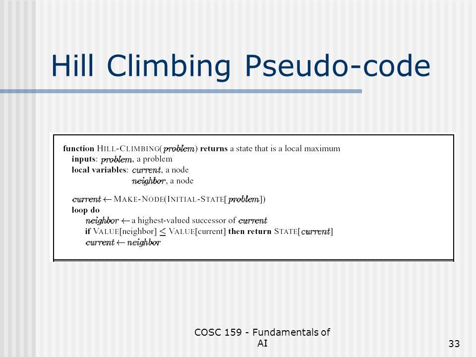 Hill Climbing Pseudo-code