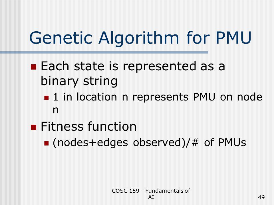 Genetic Algorithm for PMU
