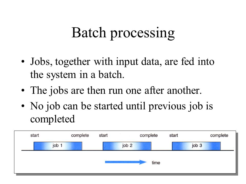 Batch processing Jobs, together with input data, are fed into the system in a batch. The jobs are then run one after another.