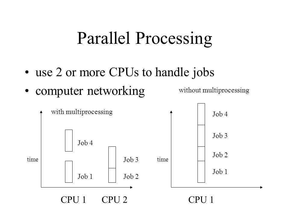 Parallel Processing use 2 or more CPUs to handle jobs