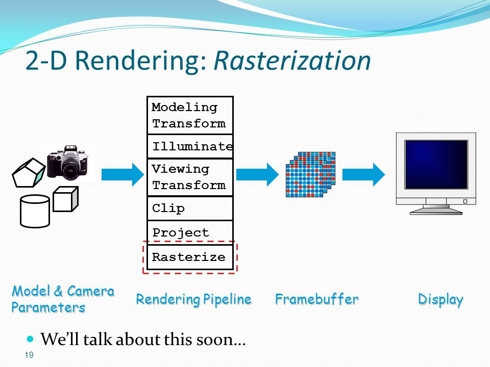 2-D Rendering: Rasterization