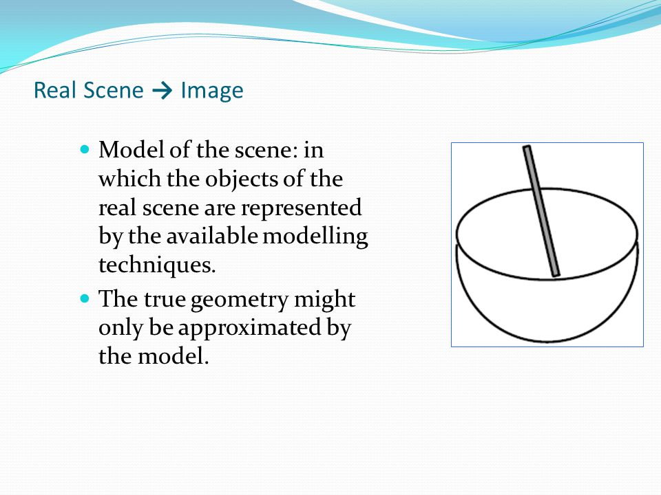 Real Scene → Image Model of the scene: in which the objects of the real scene are represented by the available modelling techniques.