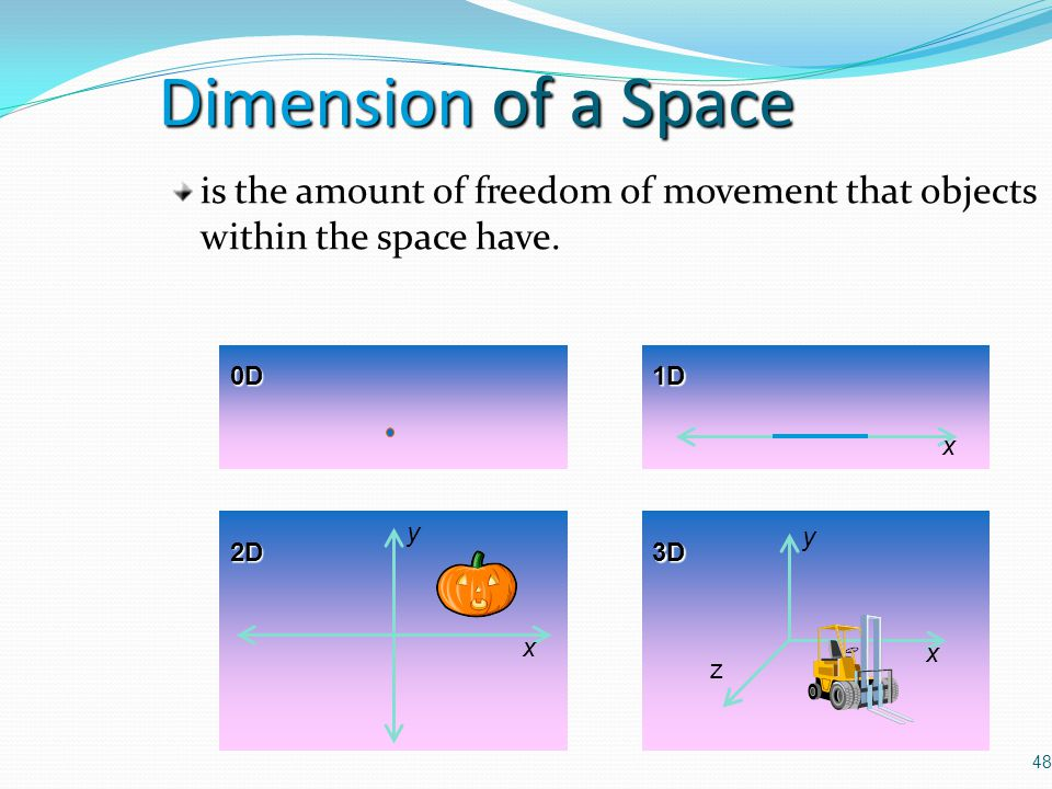 Dimension of a Space is the amount of freedom of movement that objects within the space have. 0D. 1D.
