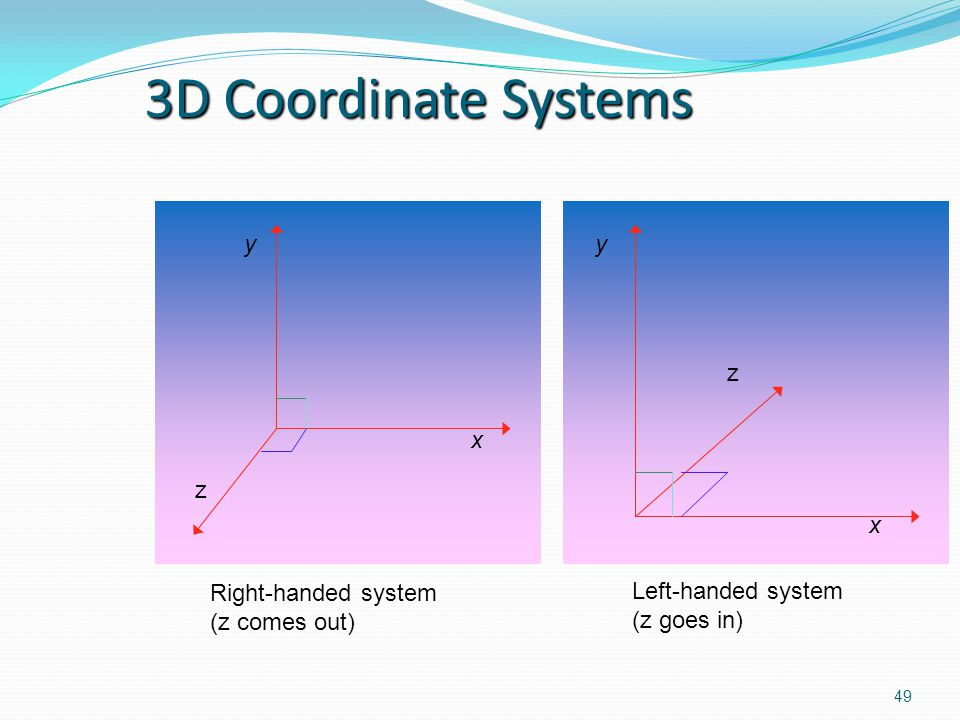 3D Coordinate Systems y x z y x z Right-handed system (z comes out)