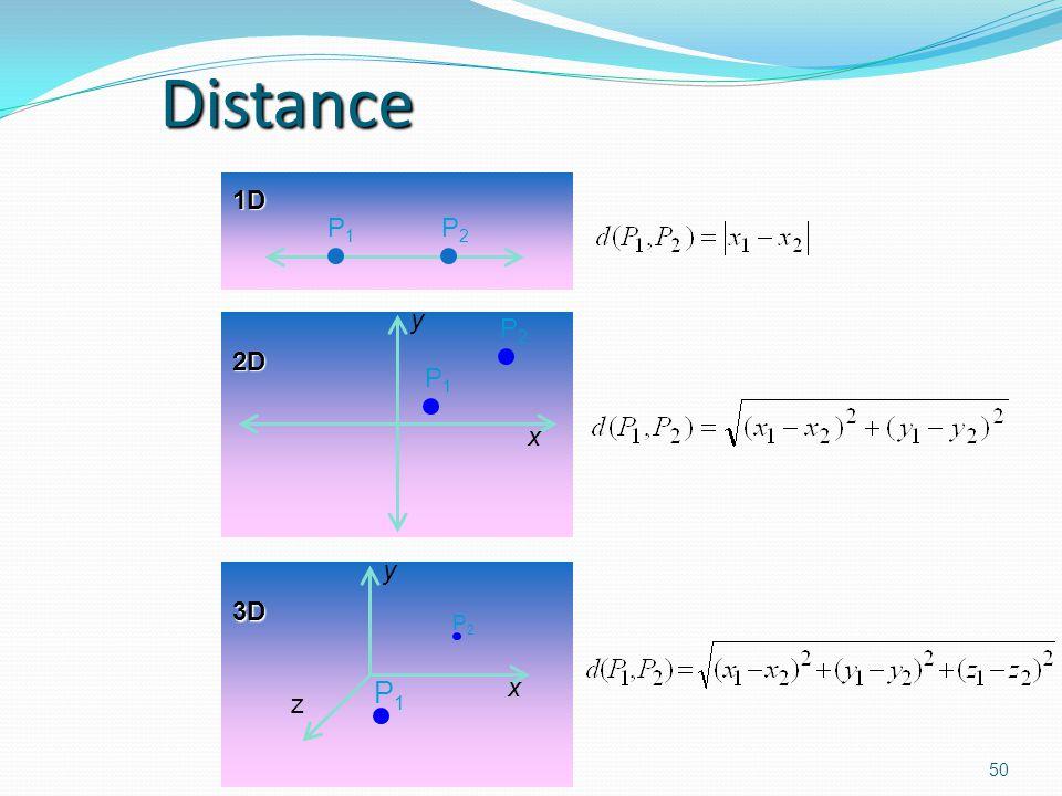 Distance 1D P1 P2 y 2D P2 P1 x y 3D P2 P1 x z