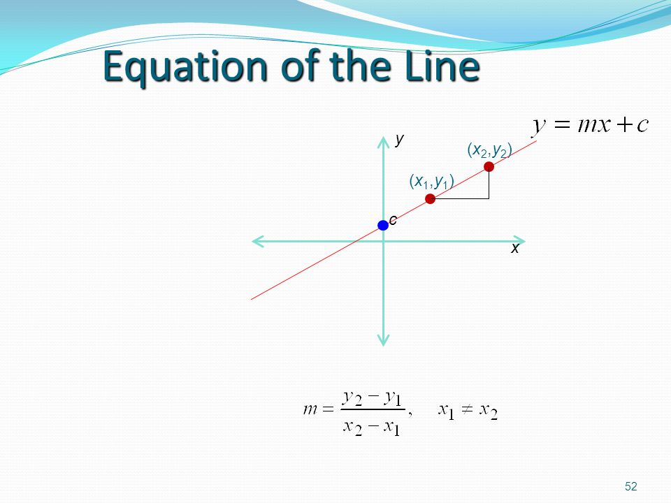 Equation of the Line y (x1,y1) (x2,y2) c x