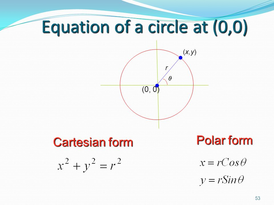 Equation of a circle at (0,0)